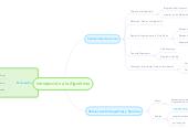 Mind map: Introducción a la Algoritmia