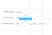 Mind map: BW/Incoterms, 5th step