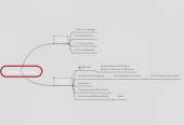 Mind map: Family Meeting