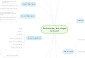 Mind map: The Australian TechnologiesCurriculum
