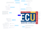 Mind map: Technologies- Australian Curriculum