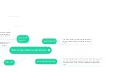 Mind map: Teoria Cuantitativa del Dinero