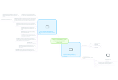 Mind map: TWO ELL PROGRAMS, THEIR STANDARDS AND BEST PRACTICES