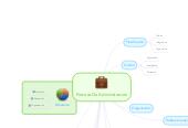Mind map: Proceso De Administración