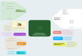 Mind map: PRINCIPIOS DE LA EVALUACIÓN AUTÉNTICA