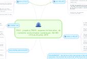 Mind map: PIA2 :  projets e-FRAN - espaces de formation, derecherche et d'animation numériques - Réf BO n°30 du 23 juillet 2015