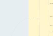 Mind map: Клаустрофобия