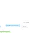 Mind map: Workshop Runde 2: Webinar