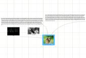 Mind map: Eine Hund und eine Junge