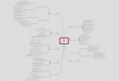 Mind map: My Foundations ofEducation