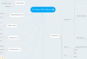 Mind map: Domoticz Wiki Manual