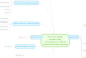 Mind map: Piian ammatillisenopettajuuden verkostokaavio. Sisältäävahvuudet/kehittämistarpeet
