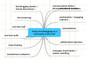 Mind map: Using microblogging as a community event tool