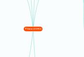 Mind map: Datos LOGYCA