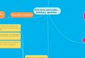 Mind map: Estructuras secuenciales, selectivas y repetitivas