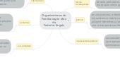 Mind map: Organizaciones de Familia según obrade Federico Engels