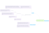 Mind map: Sujetos del derecho laboral
