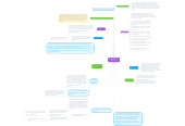 Mind map: ELEMENTOS DE LA