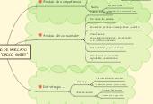 "Mind map: ESTUDIO DE MERCADOEMPRESA ""CHOCO SWEET"""