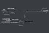 Mind map: Структуры БД