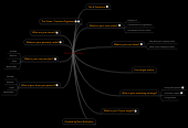 Mind map: Traction: Vision