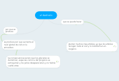 Mind map: el deshielo