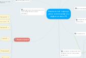 Mind map: Комплексный подход к увеличению трафика и эффективности РК