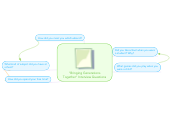 "Mind map: ""Bringing Generations