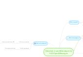 Mind map: Didactiek in sport&bewegen bij HAN Sport&Bewegen