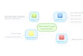Mind map: Global public posts demonstration