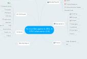 Mind map: Service Management, SBS,  & GTS Collaboration (UK)