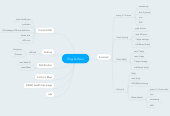 Mind map: Eng Airhuxi
