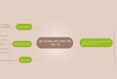 Mind map: АГНОНИМЫ В ЯЗЫКЕ И В ТЕКСТЕ