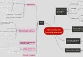 Mind map: Enquête : l'apprentissage d'une langue au travers des technologies mobiles