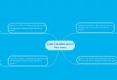 Mind map: Cuatro problemas con fracciones