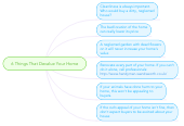 Mind map: 10 Things That Devalue Your Home