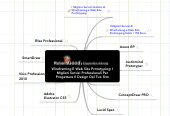 Mind map: Wireframing E Web Site Prototyping: I Migliori Servizi Professionali Per Progettare Il Design Del Tuo Sito