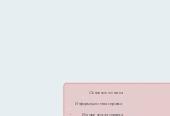Mind map: Лексика и фразеология