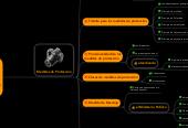 Mind map: Leyes Penales Especiales de Victimas y demas sujetos procesales