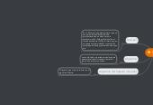 Mind map: OSPF