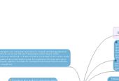 Mind map: conocer, conocimientos