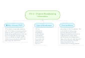 Mind map: ITV 2 - Channel Broadcasting Information