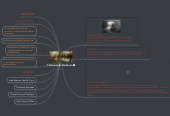 Mind map: Escuela de Barbizon