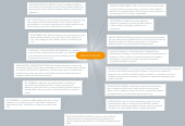 Mind map: METAS GLOBALES