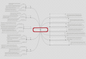 Mind map: How do Video Games positively effect people and promote communication?