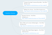 Mind map: Hotohio Homes