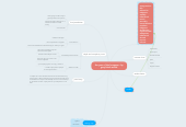 Mind map: the year of the hangman : by gary black would