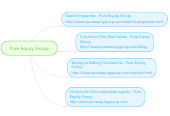 Mind map: Pure Equity Group