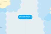 Mind map: Numérique dans les associations sportive