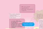 Mind map: PUBLICIDAD, MEDIOS Y MERCDOTECNIA